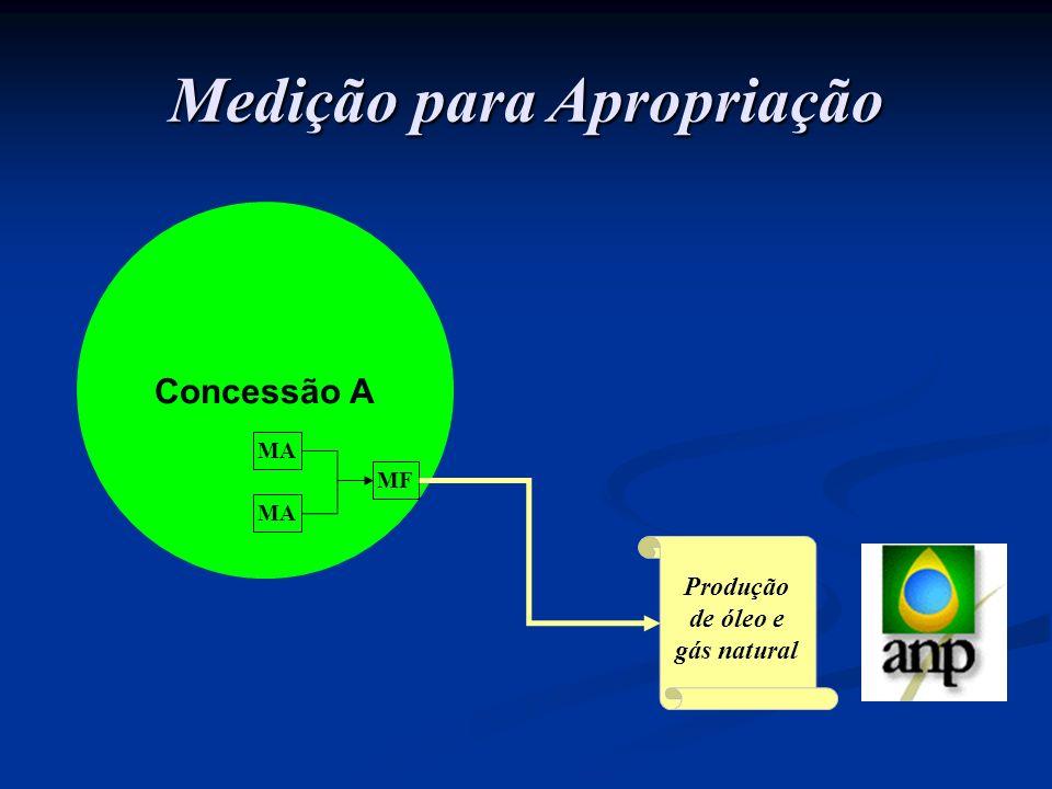 Medição para Apropriação Produção de óleo e gás natural Concessão A MF MA