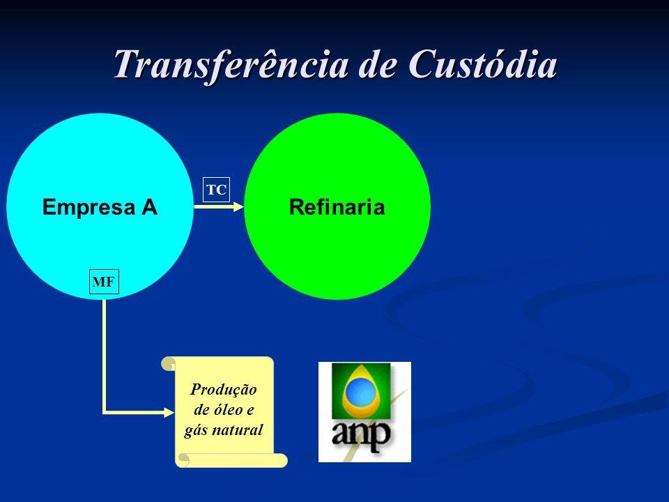 Transferência de Custódia Produção de óleo e gás natural TC Empresa A MF Refinaria