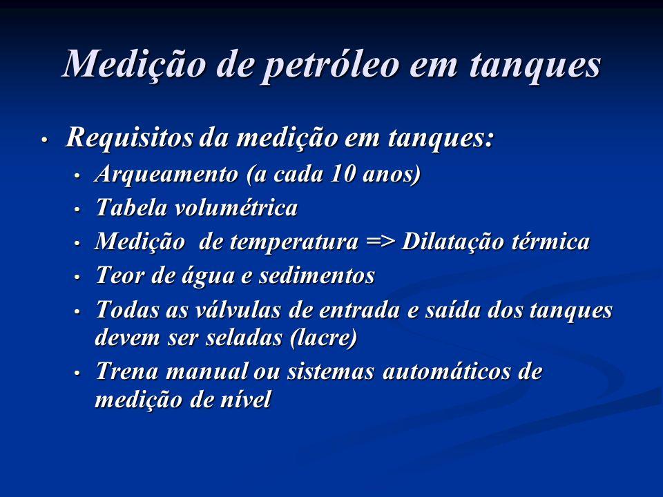 Medição de petróleo em tanques Requisitos da medição em tanques: Requisitos da medição em tanques: Arqueamento (a cada 10 anos) Arqueamento (a cada 10