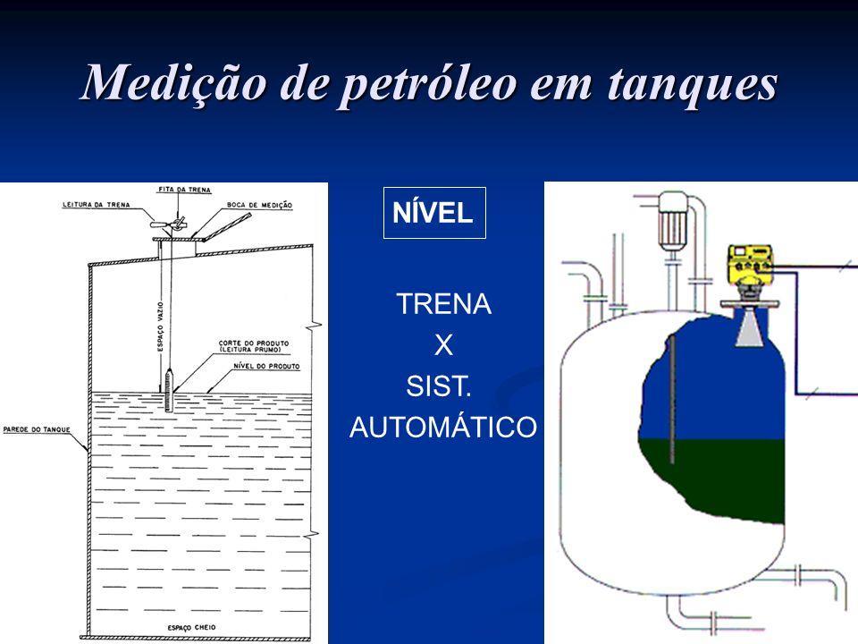 NÍVEL TRENA X SIST. AUTOMÁTICO Medição de petróleo em tanques