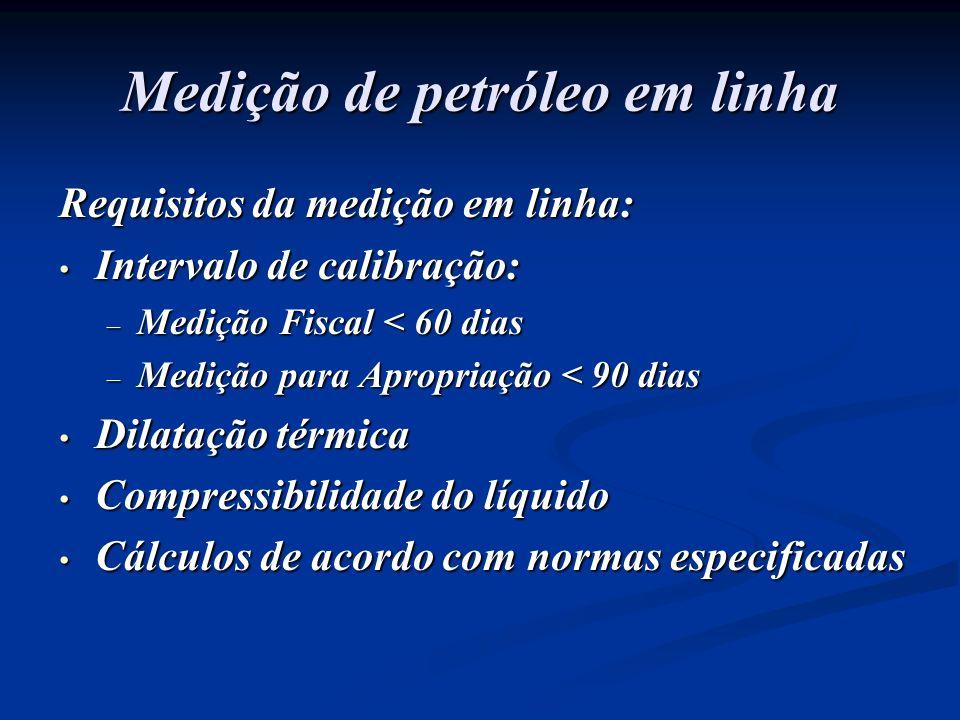Medição de petróleo em linha Requisitos da medição em linha: Intervalo de calibração: Intervalo de calibração: – Medição Fiscal < 60 dias – Medição pa