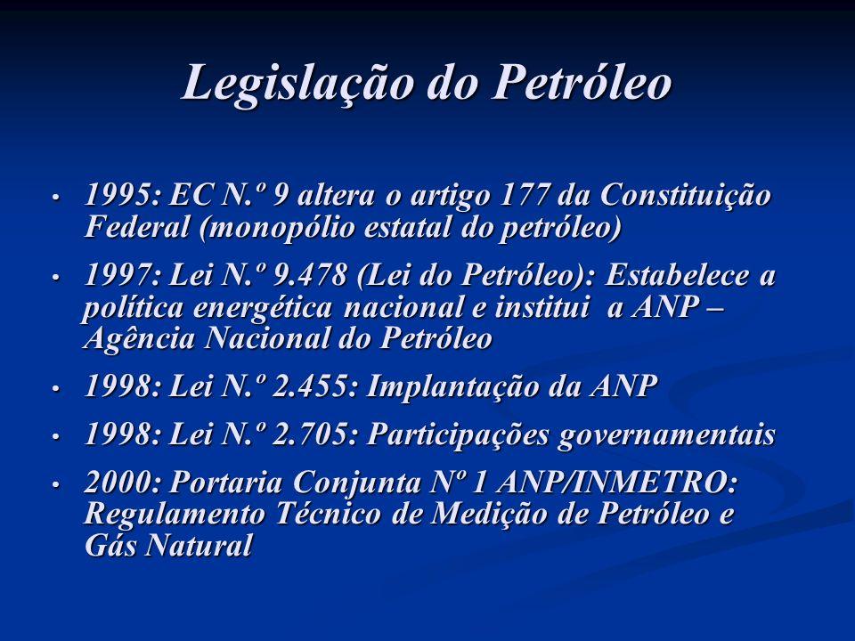Legislação do Petróleo 1995: EC N.º 9 altera o artigo 177 da Constituição Federal (monopólio estatal do petróleo) 1995: EC N.º 9 altera o artigo 177 d