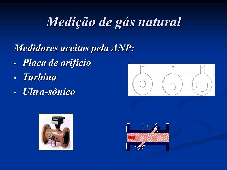 Medição de gás natural Medidores aceitos pela ANP: Placa de orifício Placa de orifício Turbina Turbina Ultra-sônico Ultra-sônico