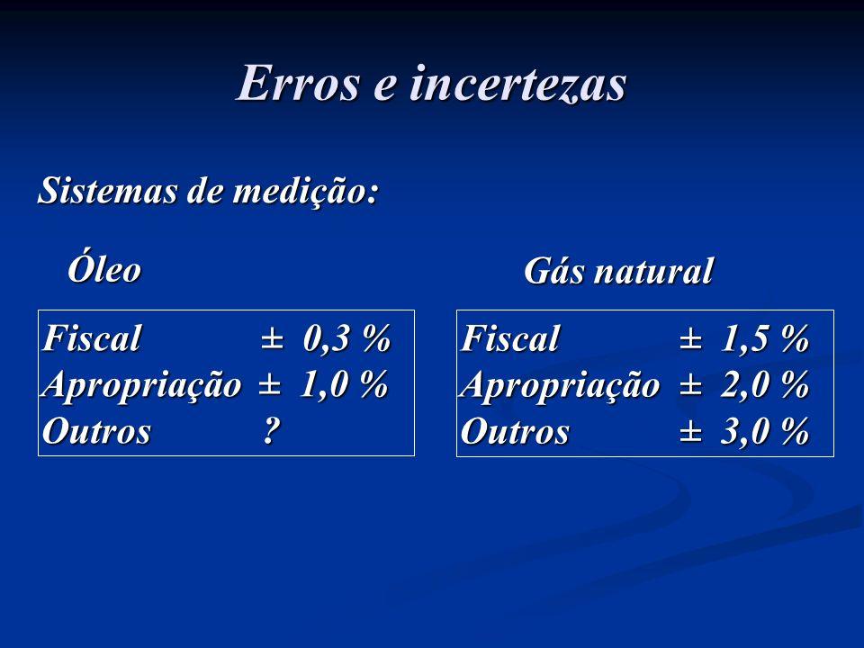 Fiscal± 1,5 % Apropriação± 2,0 % Outros± 3,0 % Fiscal ± 0,3 % Apropriação ± 1,0 % Outros ? Óleo Erros e incertezas Gás natural Sistemas de medição: