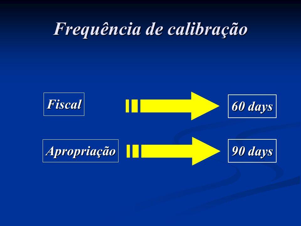 Fiscal Apropriação 60 days 90 days Frequência de calibração