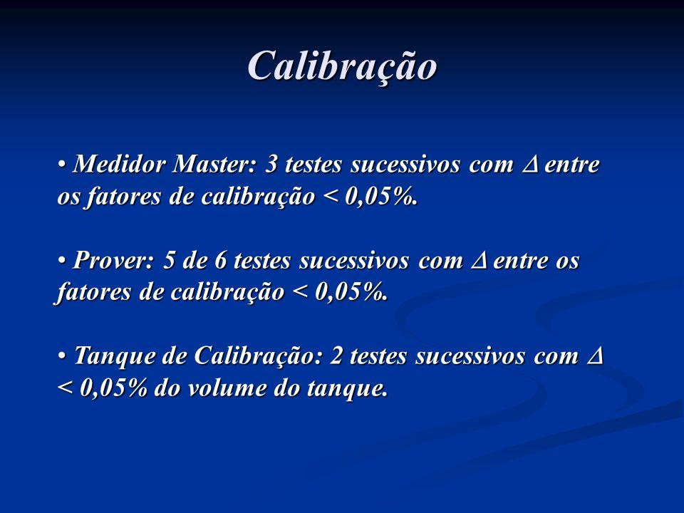 Medidor Master: 3 testes sucessivos com entre os fatores de calibração < 0,05%. Medidor Master: 3 testes sucessivos com entre os fatores de calibração