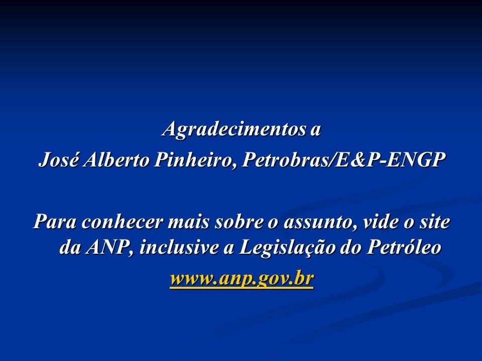 Agradecimentos a José Alberto Pinheiro, Petrobras/E&P-ENGP Para conhecer mais sobre o assunto, vide o site da ANP, inclusive a Legislação do Petróleo