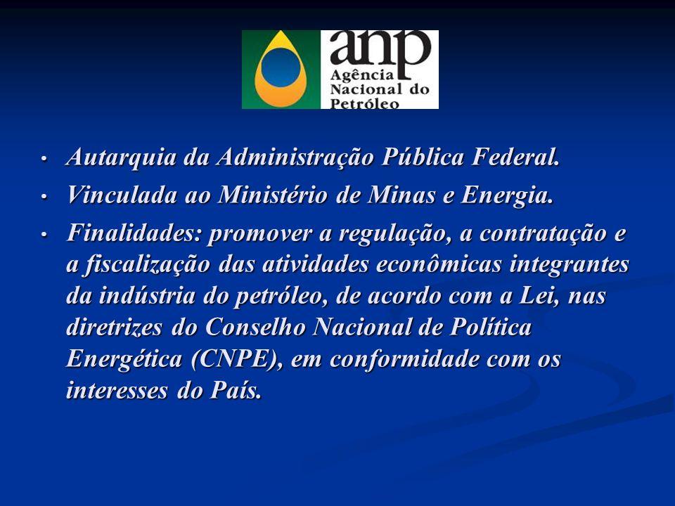 Autarquia da Administração Pública Federal. Autarquia da Administração Pública Federal. Vinculada ao Ministério de Minas e Energia. Vinculada ao Minis