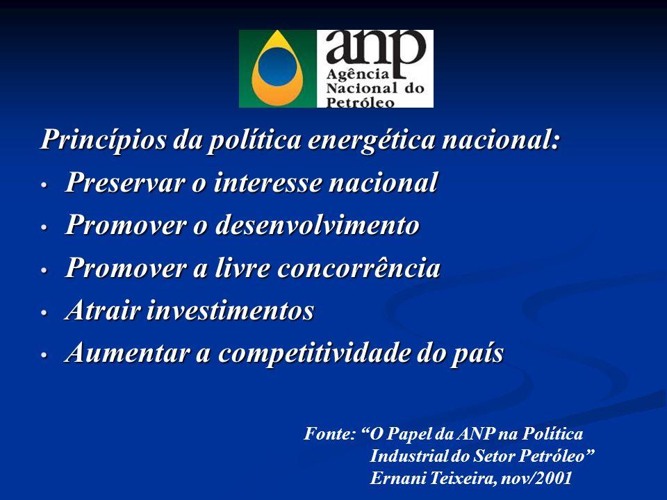 Princípios da política energética nacional: Preservar o interesse nacional Preservar o interesse nacional Promover o desenvolvimento Promover o desenv