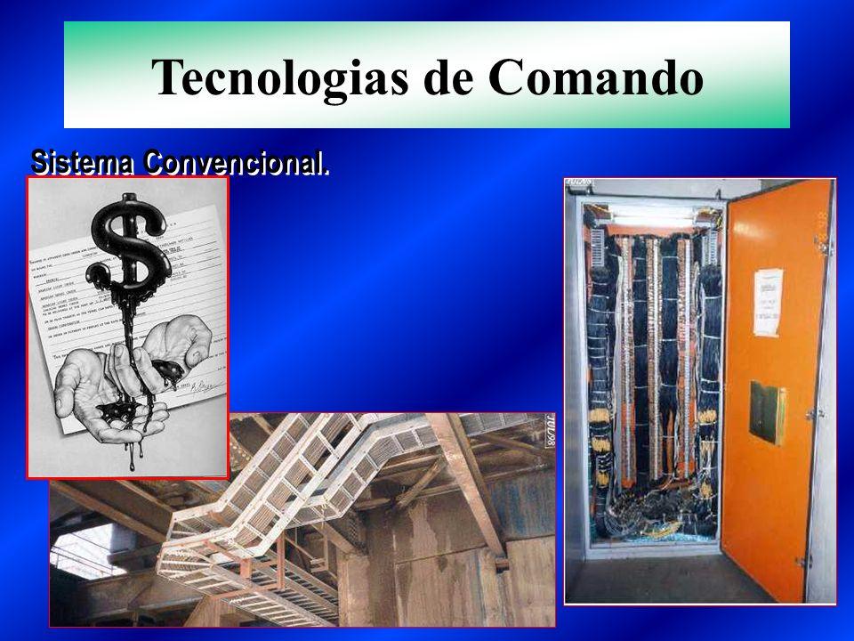 Sistema Convencional. Tecnologias de Comando