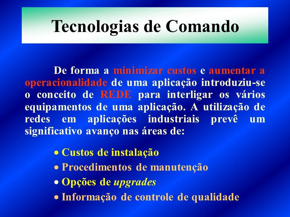 De forma a minimizar custos e aumentar a operacionalidade de uma aplicação introduziu-se o conceito de REDE para interligar os vários equipamentos de