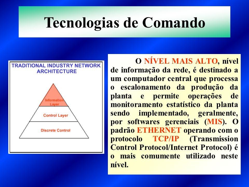 O NÍVEL MAIS ALTO, nível de informação da rede, é destinado a um computador central que processa o escalonamento da produção da planta e permite opera