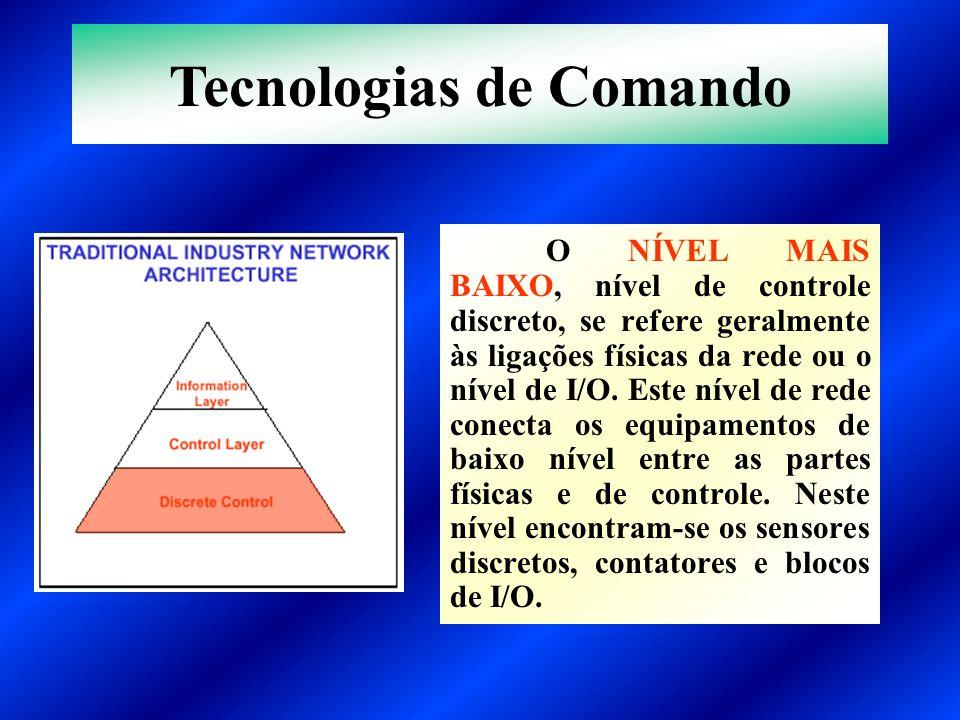O NÍVEL MAIS BAIXO, nível de controle discreto, se refere geralmente às ligações físicas da rede ou o nível de I/O. Este nível de rede conecta os equi