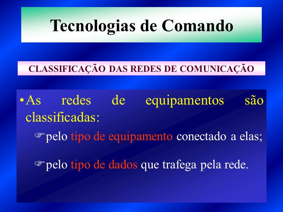 As redes de equipamentos são classificadas: pelo tipo de equipamento conectado a elas; pelo tipo de dados que trafega pela rede. CLASSIFICAÇÃO DAS RED