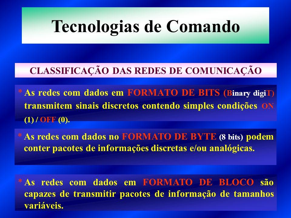 *As redes com dados em FORMATO DE BITS ( Binary digiT) transmitem sinais discretos contendo simples condições ON (1) / OFF (0). CLASSIFICAÇÃO DAS REDE