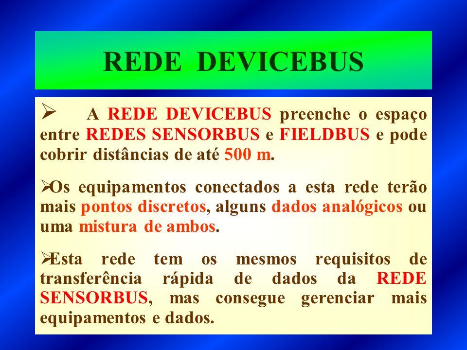 REDE DEVICEBUS A REDE DEVICEBUS preenche o espaço entre REDES SENSORBUS e FIELDBUS e pode cobrir distâncias de até 500 m. Os equipamentos conectados a