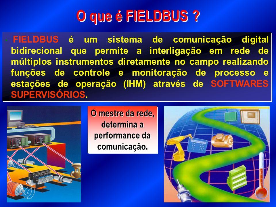 O que é FIELDBUS ? O mestre da rede, determina a performance da comunicação. O mestre da rede, determina a performance da comunicação. FIELDBUS é um s