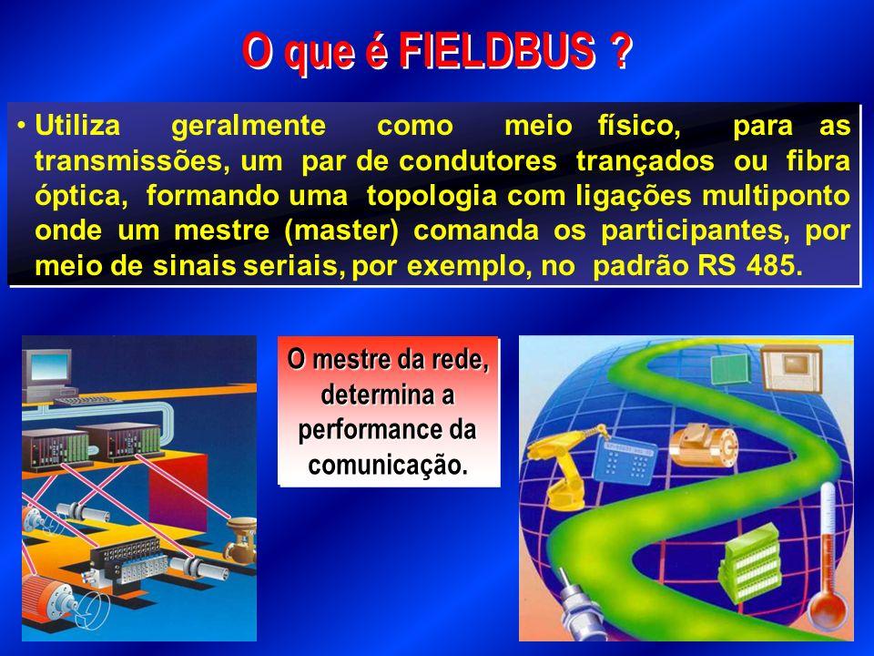 O que é FIELDBUS ? O mestre da rede, determina a performance da comunicação. O mestre da rede, determina a performance da comunicação. Utiliza geralme