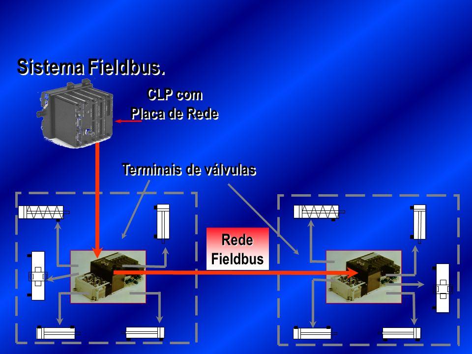 CLP com Placa de Rede CLP com Placa de Rede Terminais de válvulas RedeFieldbus Sistema Fieldbus.