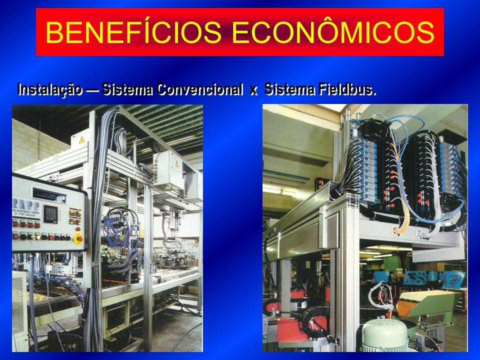 Instalação Sistema Convencional x Sistema Fieldbus. BENEFÍCIOS ECONÔMICOS