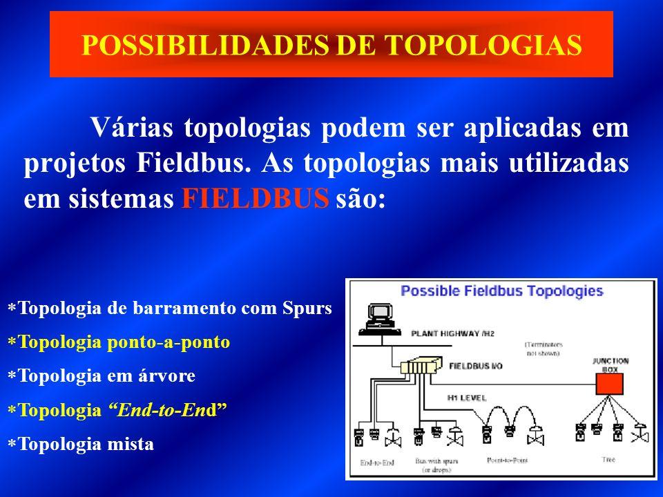 Várias topologias podem ser aplicadas em projetos Fieldbus. As topologias mais utilizadas em sistemas FIELDBUS são: POSSIBILIDADES DE TOPOLOGIAS Topol