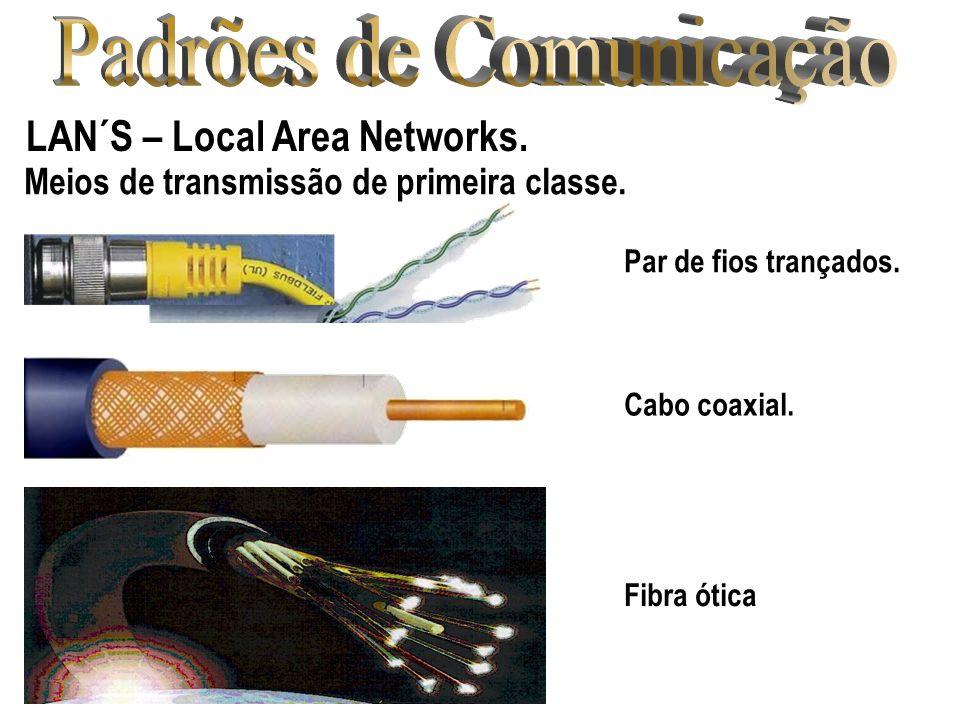 LAN´S – Local Area Networks. Meios de transmissão de primeira classe. Par de fios trançados. Cabo coaxial. Fibra ótica