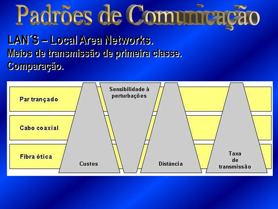 LAN´S – Local Area Networks. Meios de transmissão de primeira classe. Comparação. Meios de transmissão de primeira classe. Comparação.