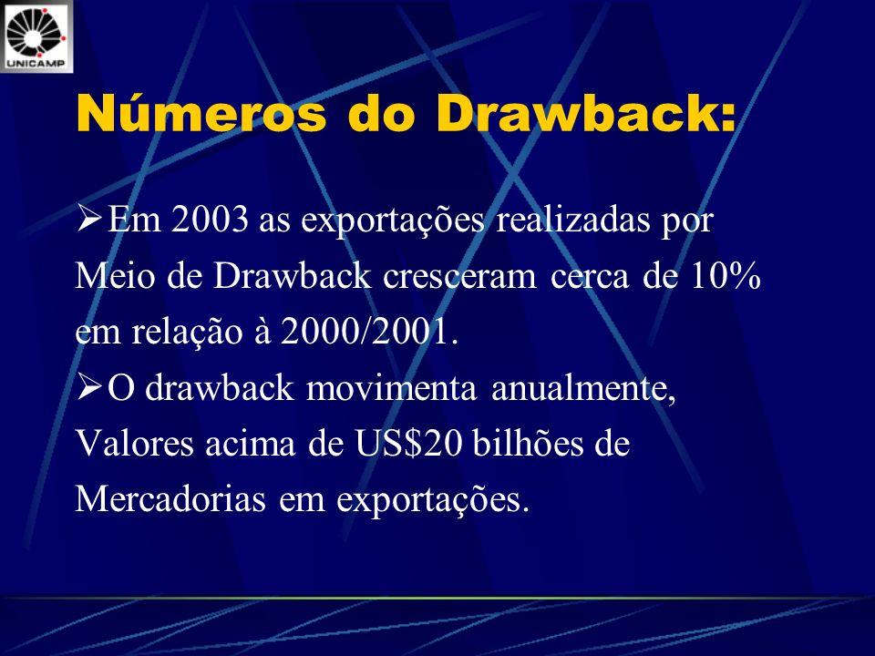 Números do Drawback: Em 2003 as exportações realizadas por Meio de Drawback cresceram cerca de 10% em relação à 2000/2001. O drawback movimenta anualm