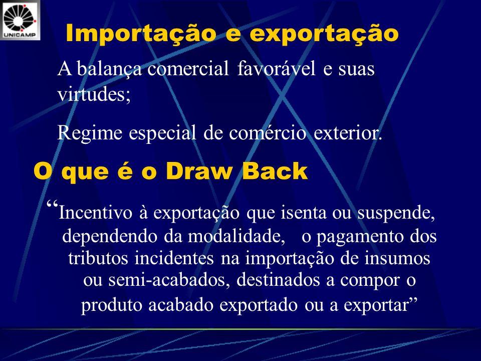 O que é o Draw Back Incentivo à exportação que isenta ou suspende, dependendo da modalidade, o pagamento dos tributos incidentes na importação de insu