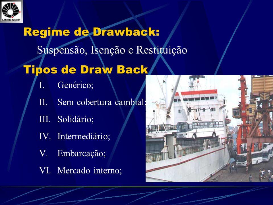 Regime de Drawback: Suspensão, Isenção e Restituição Tipos de Draw Back I.Genérico; II.Sem cobertura cambial; III.Solidário; IV.Intermediário; V.Embar