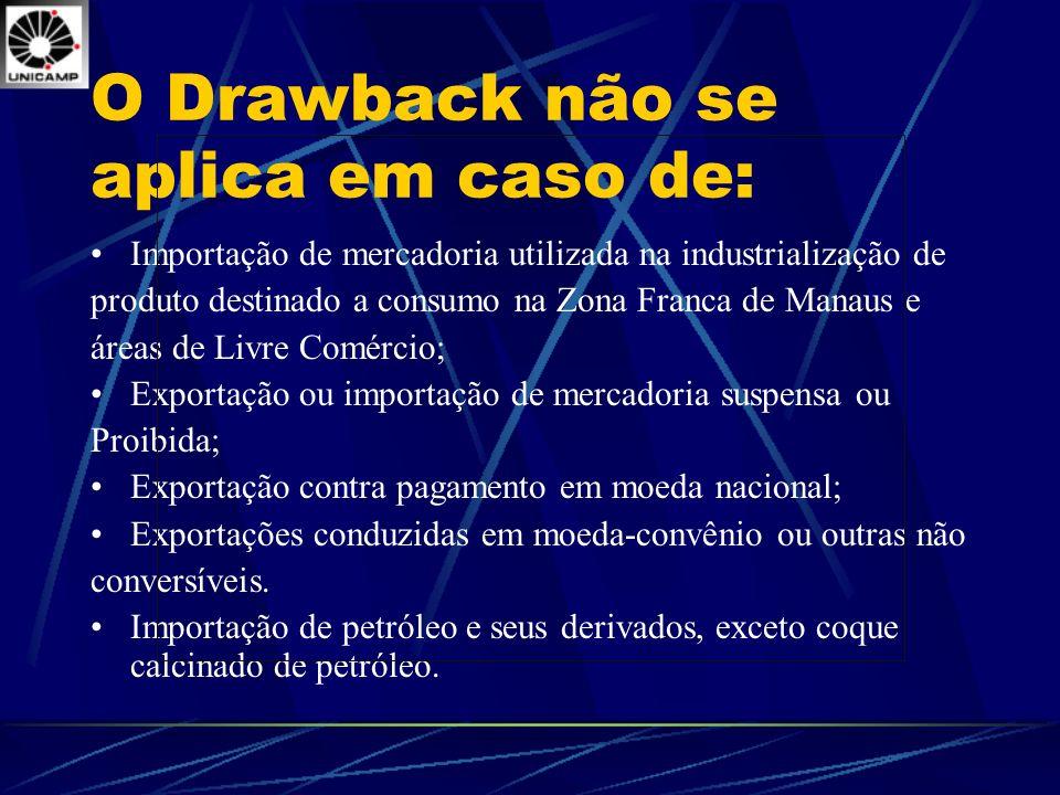 O Drawback não se aplica em caso de: Importação de mercadoria utilizada na industrialização de produto destinado a consumo na Zona Franca de Manaus e