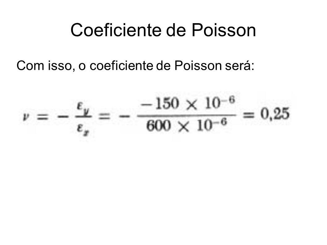 Coeficiente de Poisson Com isso, o coeficiente de Poisson será: