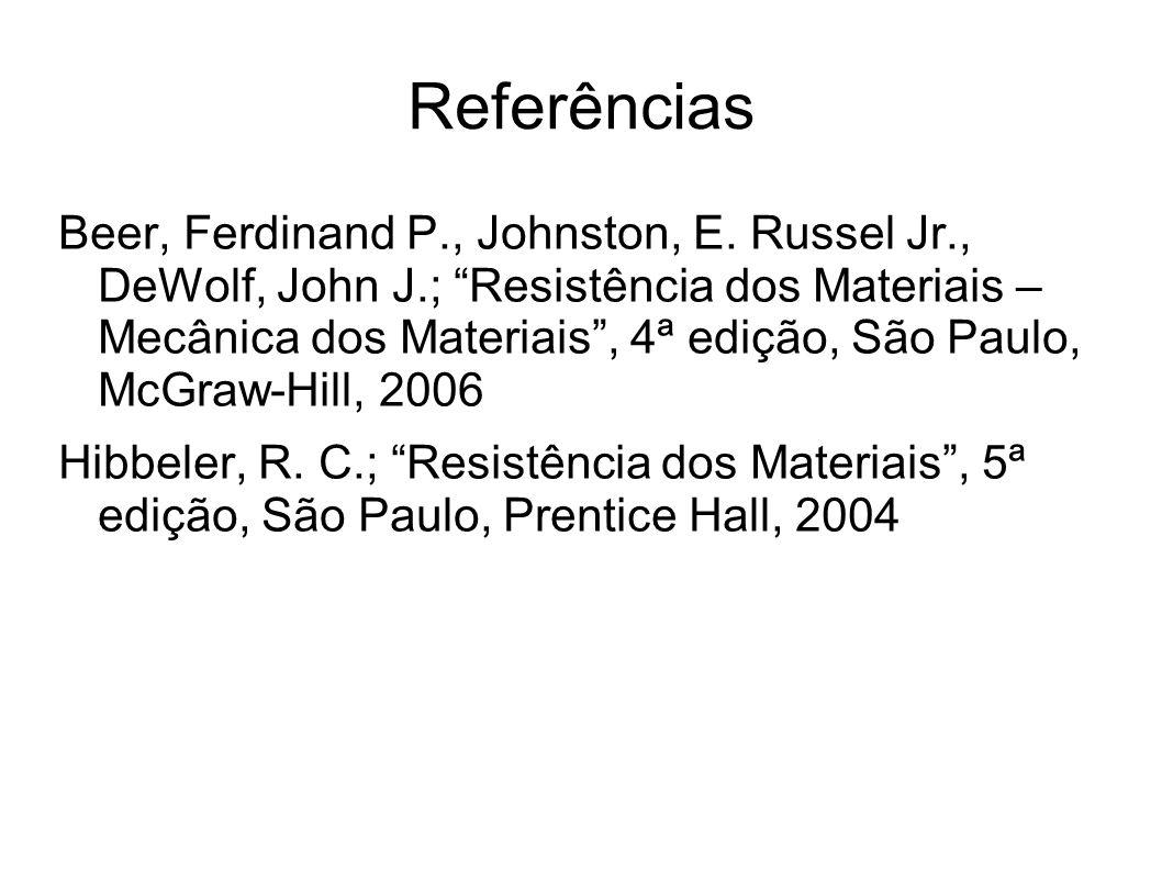 Referências Beer, Ferdinand P., Johnston, E. Russel Jr., DeWolf, John J.; Resistência dos Materiais – Mecânica dos Materiais, 4ª edição, São Paulo, Mc
