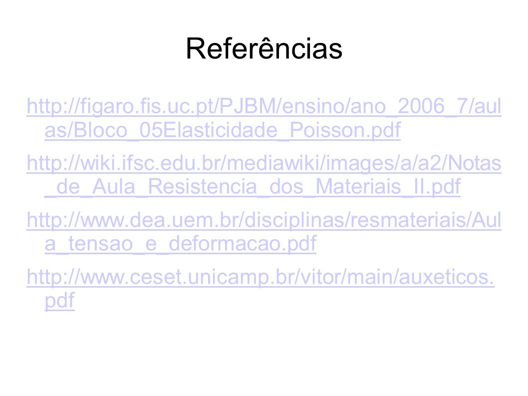 Referências http://figaro.fis.uc.pt/PJBM/ensino/ano_2006_7/aul as/Bloco_05Elasticidade_Poisson.pdf http://wiki.ifsc.edu.br/mediawiki/images/a/a2/Notas