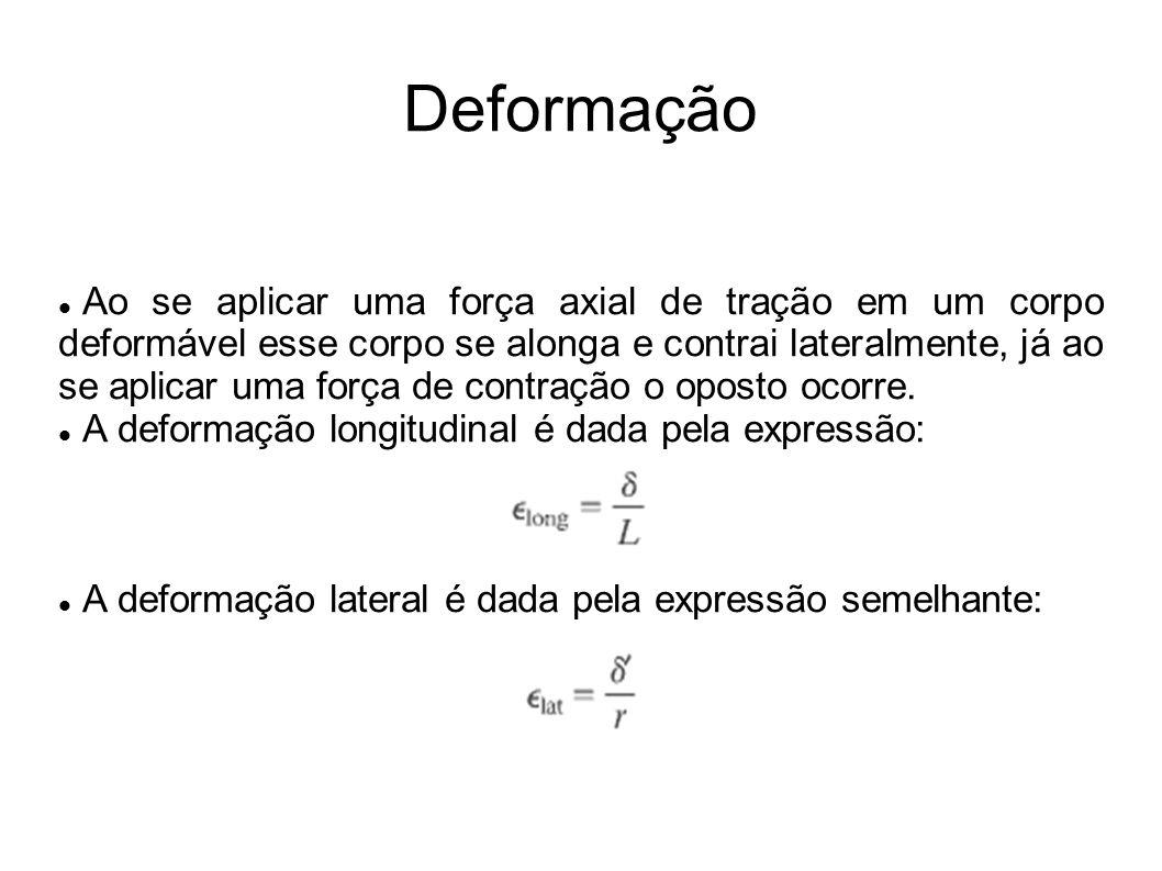 Referências http://figaro.fis.uc.pt/PJBM/ensino/ano_2006_7/aul as/Bloco_05Elasticidade_Poisson.pdf http://wiki.ifsc.edu.br/mediawiki/images/a/a2/Notas _de_Aula_Resistencia_dos_Materiais_II.pdf http://www.dea.uem.br/disciplinas/resmateriais/Aul a_tensao_e_deformacao.pdf http://www.ceset.unicamp.br/vitor/main/auxeticos.