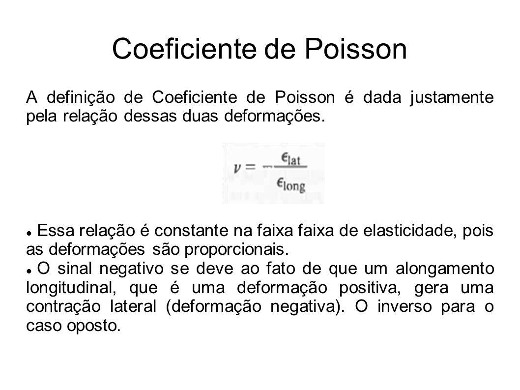 Coeficiente de Poisson O coeficiente de Poisson é adimensional varia entre 0,25 e 0,35 para sólidos não porosos.
