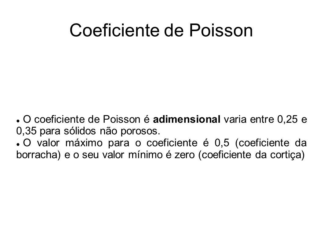 Coeficiente de Poisson O coeficiente de Poisson é adimensional varia entre 0,25 e 0,35 para sólidos não porosos. O valor máximo para o coeficiente é 0