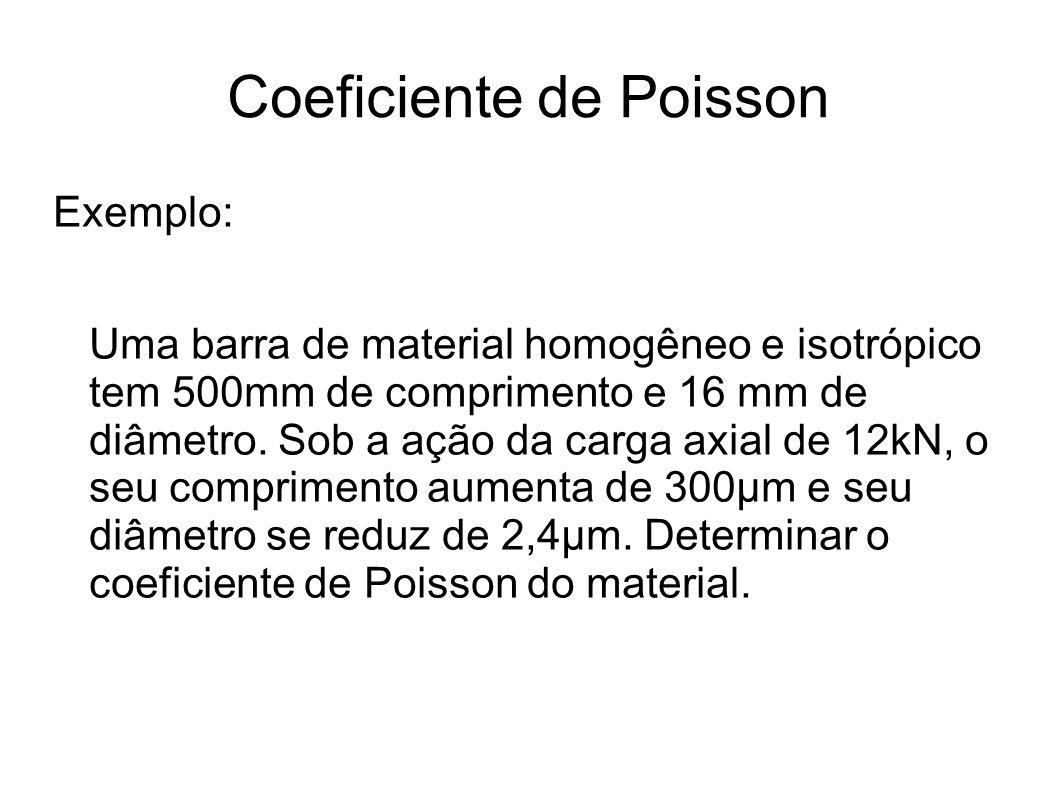 Coeficiente de Poisson Exemplo: Uma barra de material homogêneo e isotrópico tem 500mm de comprimento e 16 mm de diâmetro. Sob a ação da carga axial d