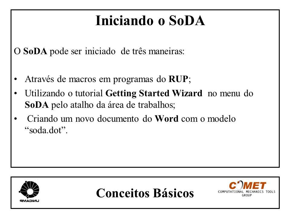 Conceitos Básicos Iniciando o SoDA O SoDA pode ser iniciado de três maneiras: Através de macros em programas do RUP; Utilizando o tutorial Getting Sta