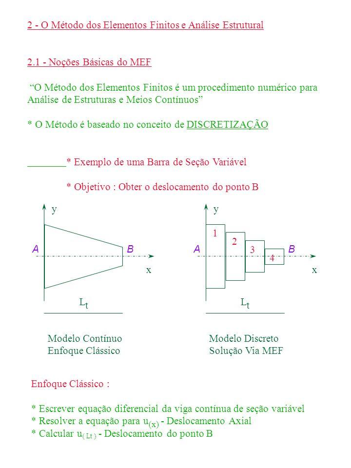 AB y x LtLt 1 2 3 4 BA y x LtLt Modelo Contínuo Enfoque Clássico Modelo Discreto Solução Via MEF Enfoque Clássico : * Escrever equação diferencial da