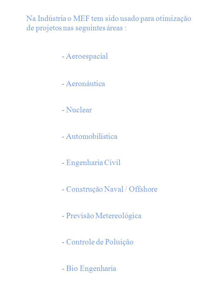 Na Indústria o MEF tem sido usado para otimização de projetos nas seguintes áreas : - Aeroespacial - Aeronáutica - Nuclear - Automobilística - Engenha