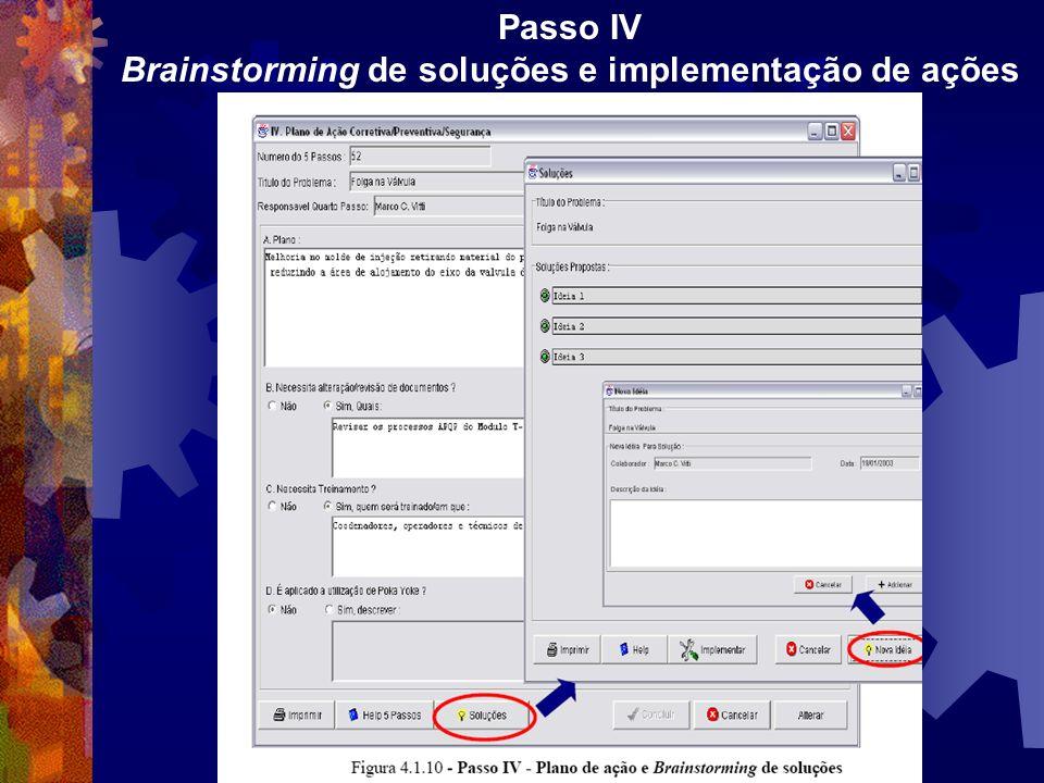Passo IV Brainstorming de soluções e implementação de ações