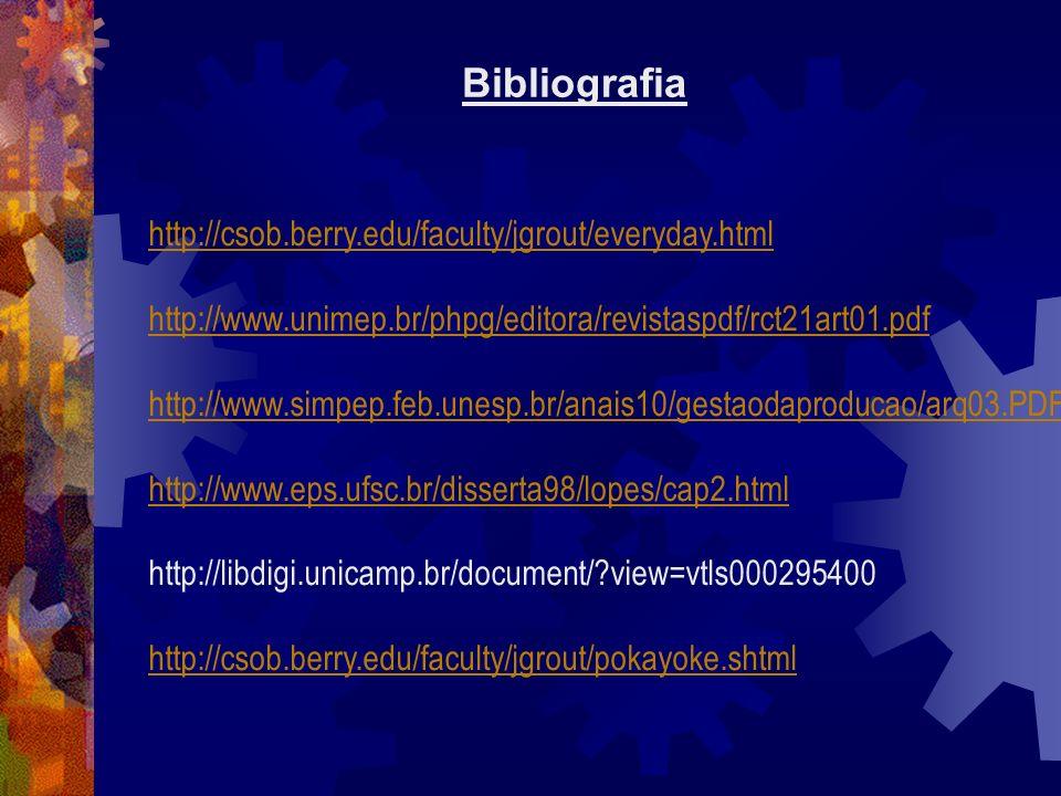 Bibliografia http://csob.berry.edu/faculty/jgrout/everyday.html http://www.unimep.br/phpg/editora/revistaspdf/rct21art01.pdf http://www.simpep.feb.une