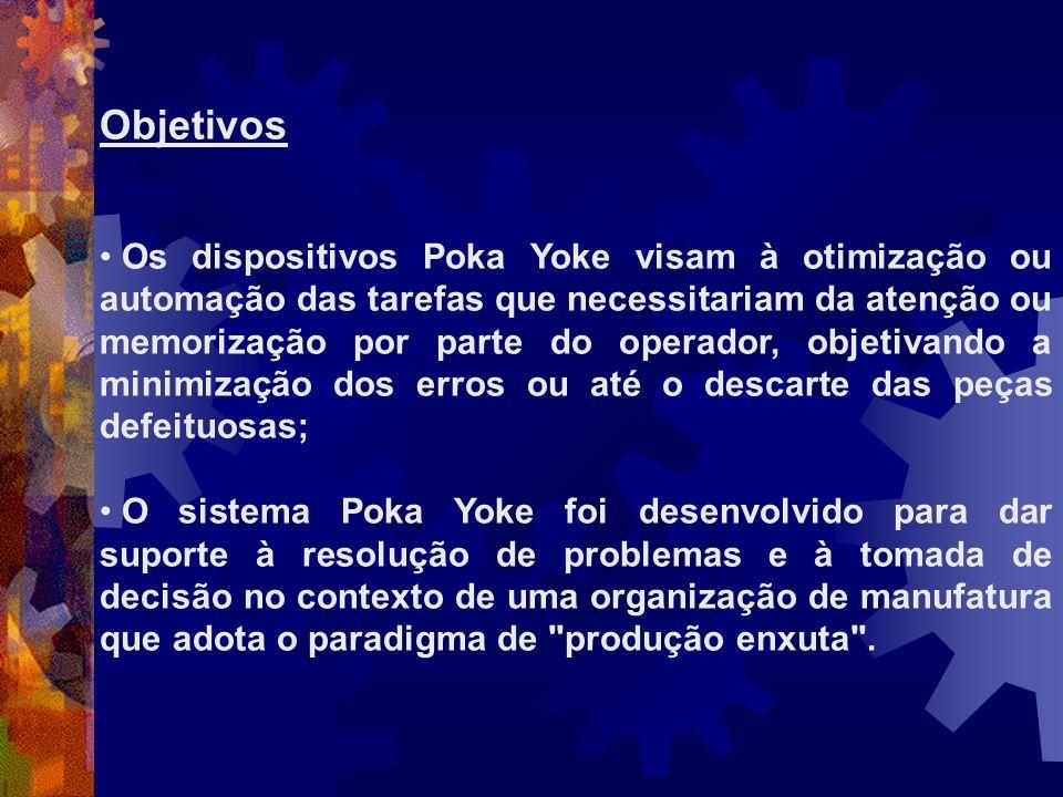 Objetivos Os dispositivos Poka Yoke visam à otimização ou automação das tarefas que necessitariam da atenção ou memorização por parte do operador, obj