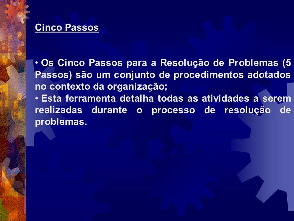 Cinco Passos Os Cinco Passos para a Resolução de Problemas (5 Passos) são um conjunto de procedimentos adotados no contexto da organização; Esta ferra