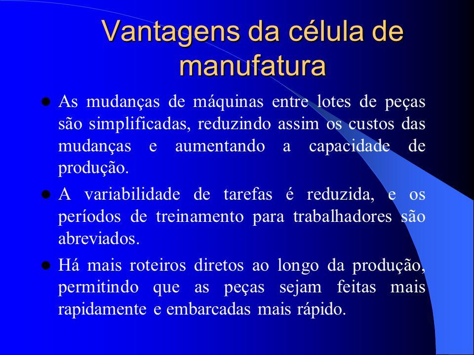 Vantagens da célula de manufatura As mudanças de máquinas entre lotes de peças são simplificadas, reduzindo assim os custos das mudanças e aumentando a capacidade de produção.