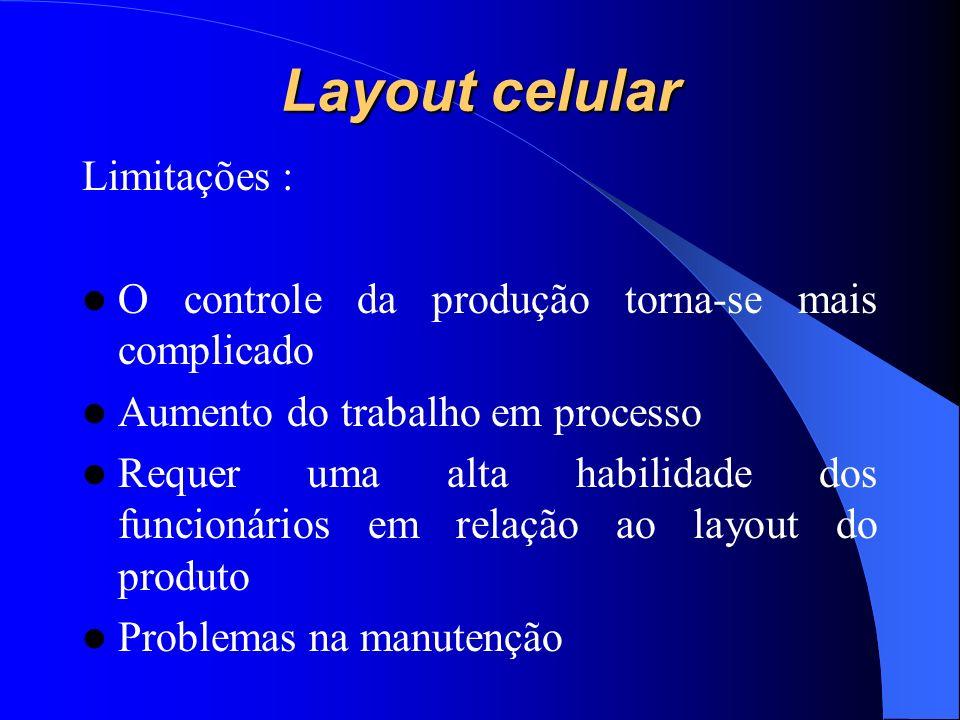Layout celular Limitações : O controle da produção torna-se mais complicado Aumento do trabalho em processo Requer uma alta habilidade dos funcionários em relação ao layout do produto Problemas na manutenção