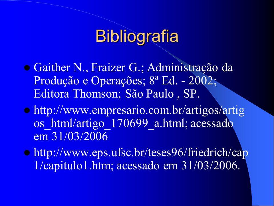 Bibliografia Gaither N., Fraizer G.; Administração da Produção e Operações; 8ª Ed. - 2002; Editora Thomson; São Paulo, SP. http://www.empresario.com.b