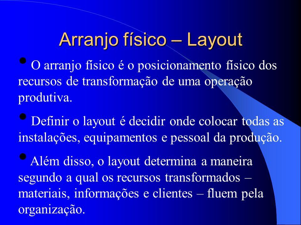 Arranjo físico – Layout O arranjo físico é o posicionamento físico dos recursos de transformação de uma operação produtiva. Definir o layout é decidir