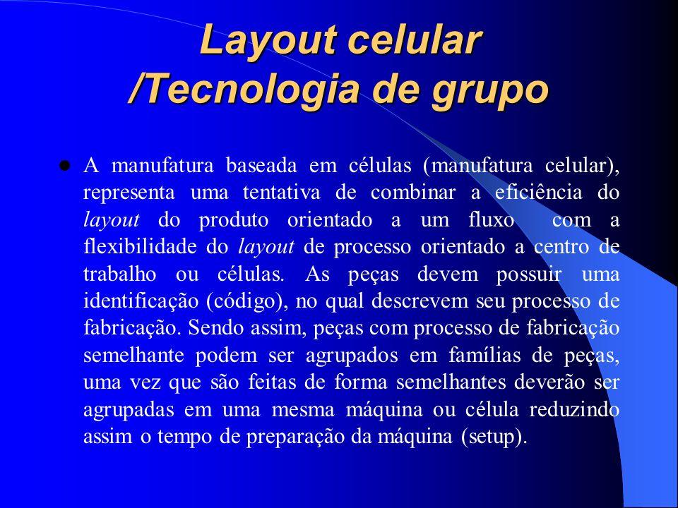 Layout celular /Tecnologia de grupo A manufatura baseada em células (manufatura celular), representa uma tentativa de combinar a eficiência do layout do produto orientado a um fluxo com a flexibilidade do layout de processo orientado a centro de trabalho ou células.